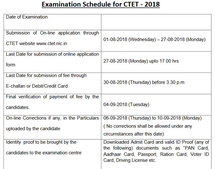 CTET Exam Schedule 2018