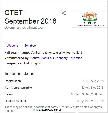 CTET September 2018
