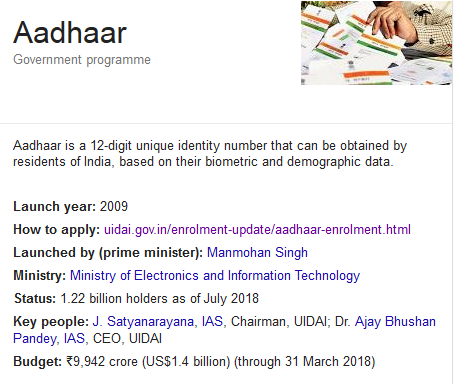 Aadhaar Card Services – Everything You Need to Know