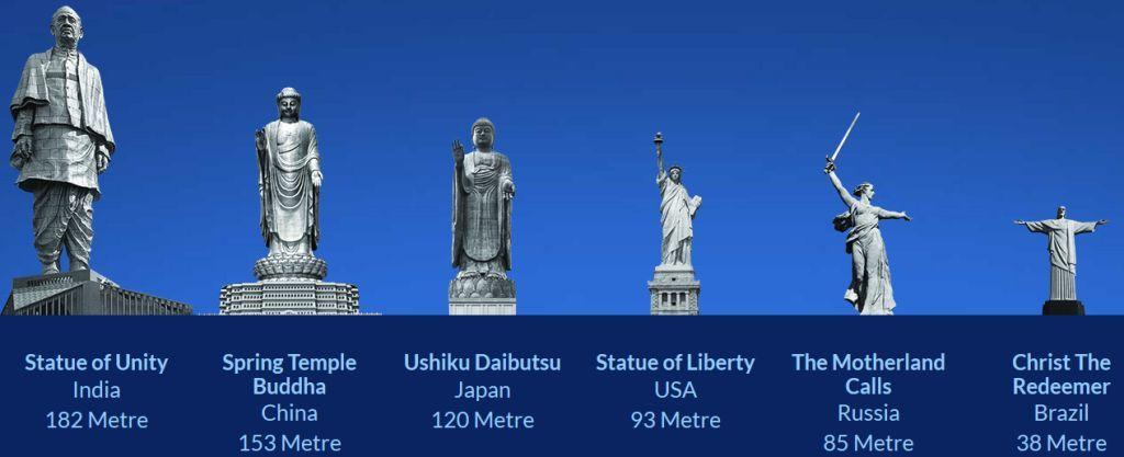 tallest statue in world