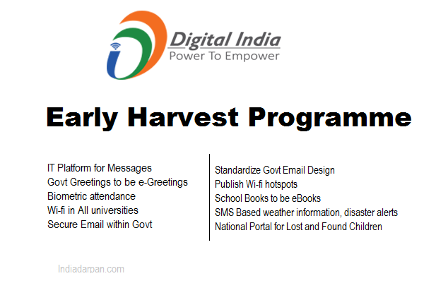 Early Harvest Programme | Digital India : Complete Information