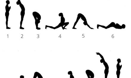 Beej Mantras for Surya Namaskar | Step by Step Images