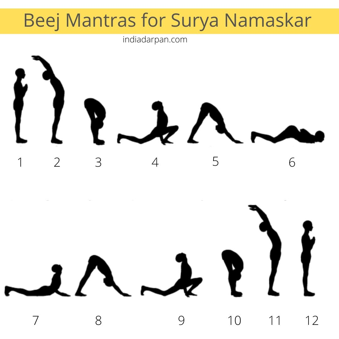 Beej Mantras for Surya Namaskar